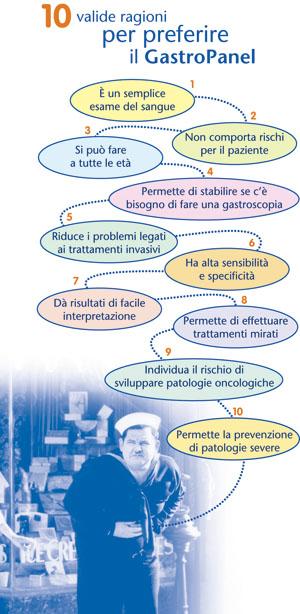 gastropanel_10_ragioni_0
