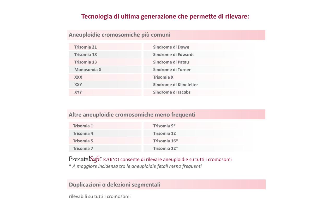 tabella-aneuploidie2